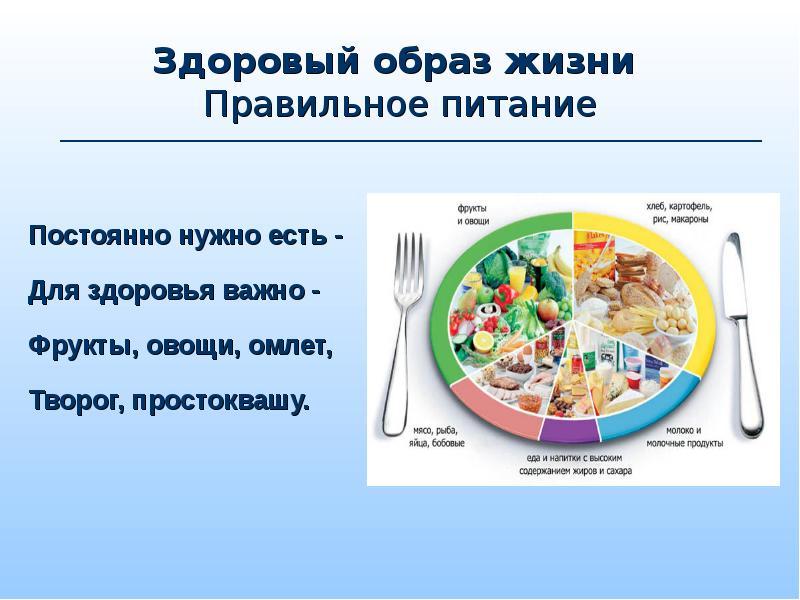 Реферат здоровый образ жизни питание