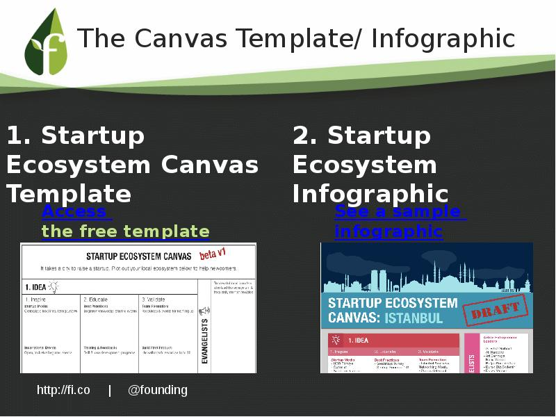 Infographic template canva