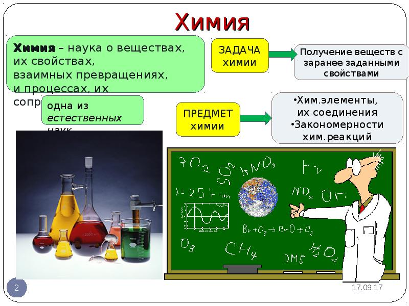 часть с по химии в картинках была примой шоу