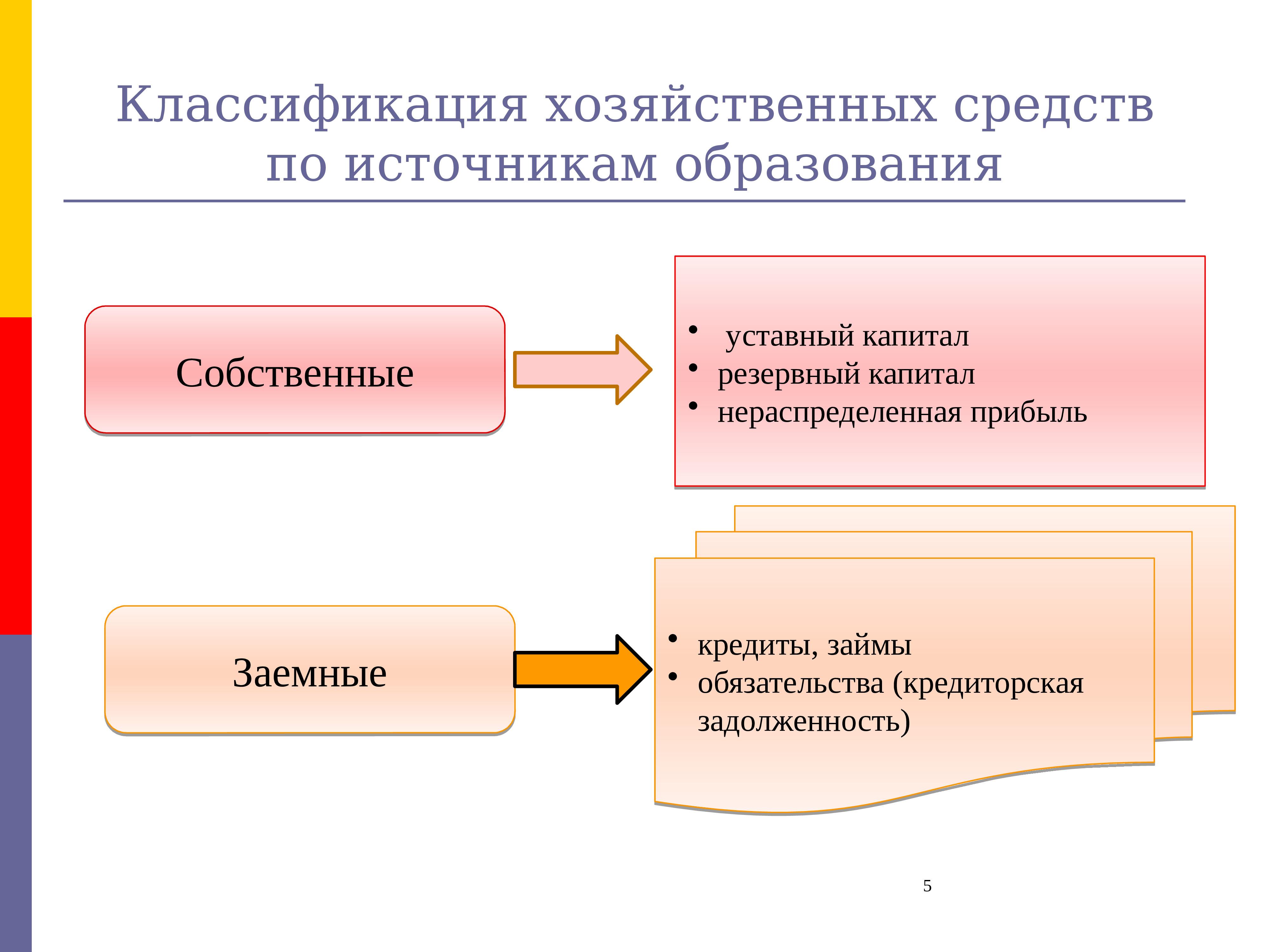 учет кредитов и займов бюджетной организации
