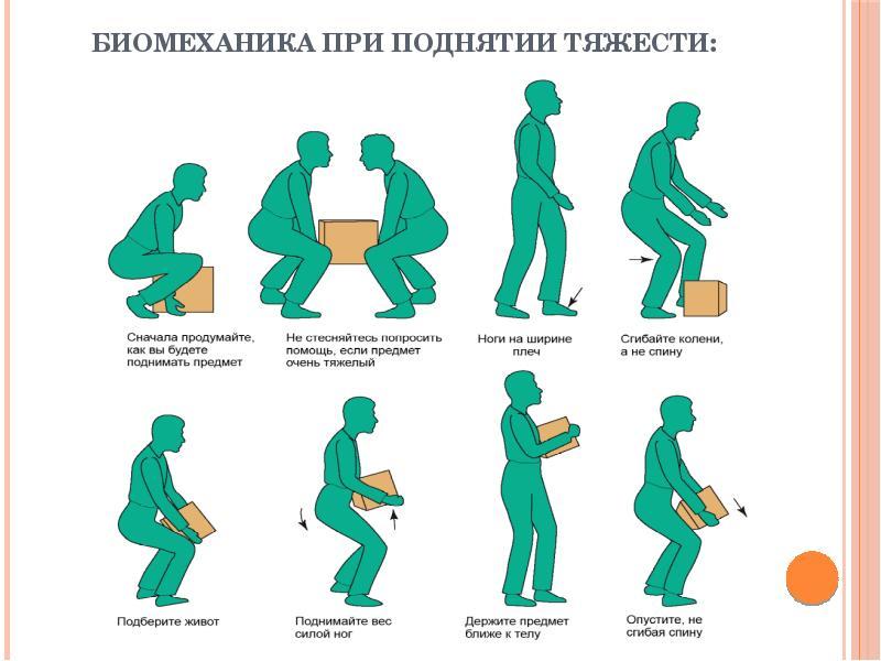 Можно ли при простатите поднимать тяжести простатит что это опасно