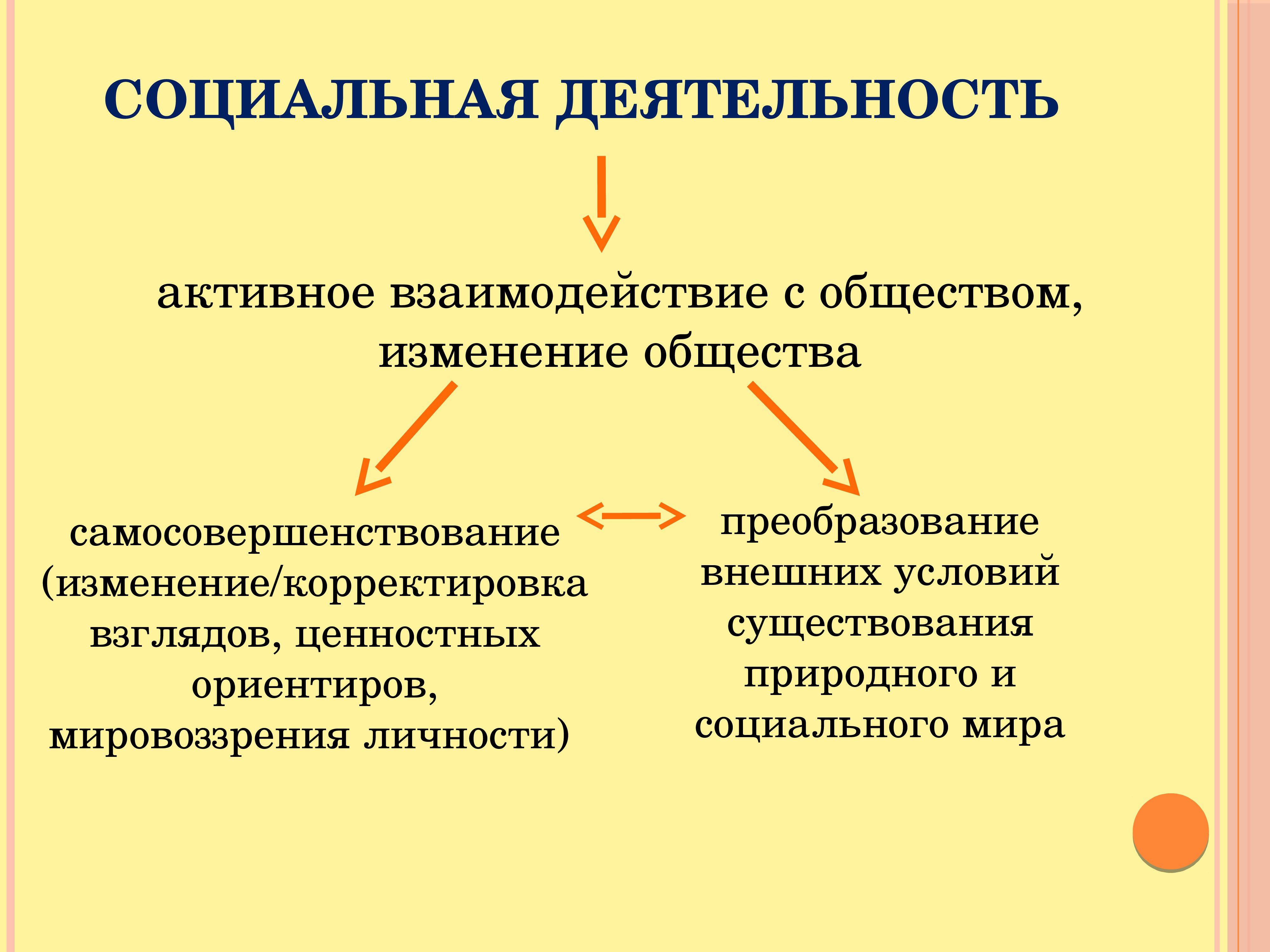 социальный место структура занимаемый изменение индивид
