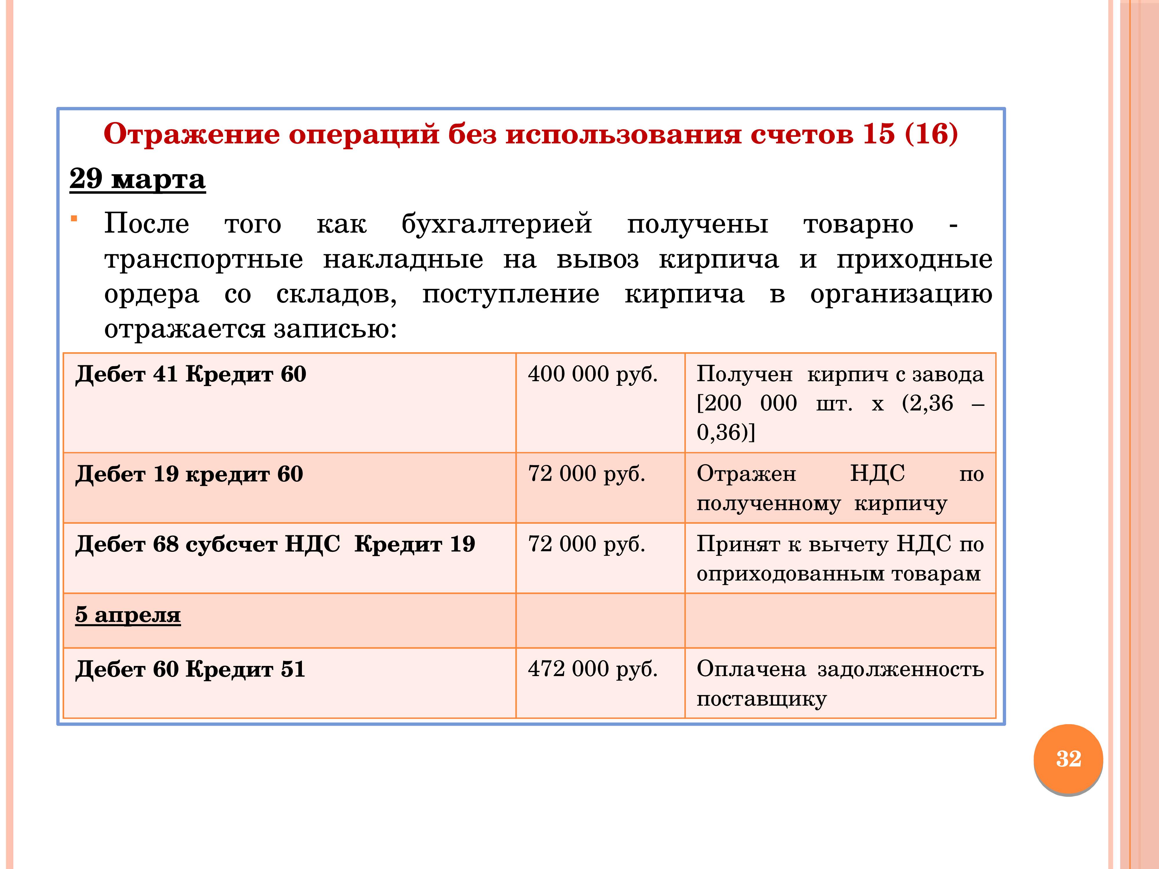 проценты по займу сотруднику проводки