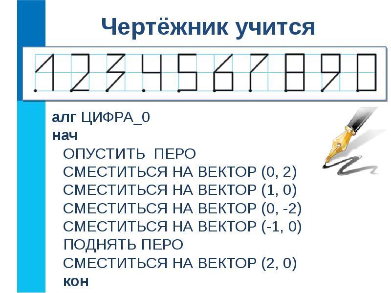 Работа чертёжник удалённо работа через интернет на дому удаленная работа украина