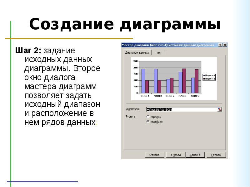 Создание диаграмм на сайте 585 сайт компании